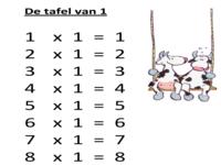 Tafel Van 2.1 X 1 1 2 X 1 2 3 X 1 3 4 X 1 4 5 X 1 5 6 X 1 6