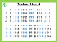 123 lesidee gr5 6 m r tafels for Tafels overzicht